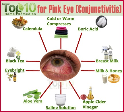 Cure Bacterial Infectons Of Eye Naturally