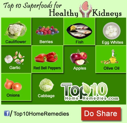 Healthy Foods To Eat To Prevent Kidney Stones