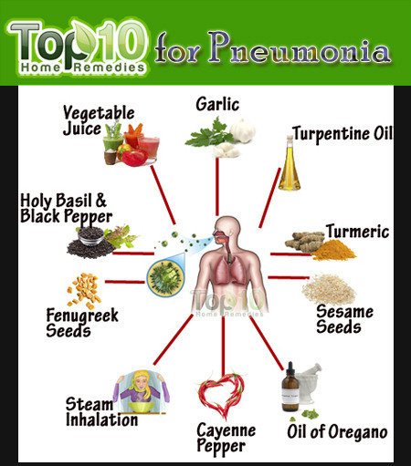 Natural Treatment For Bacterial Pneumonia