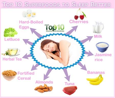 List Of Foods High In Melatonin
