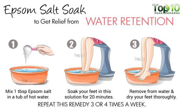 epsom salt soak for water retention