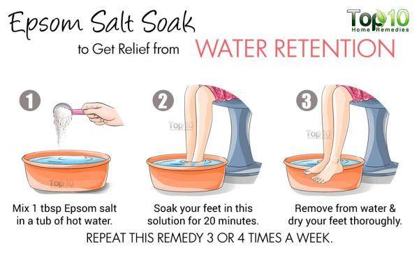 epsom salt soak for water retention