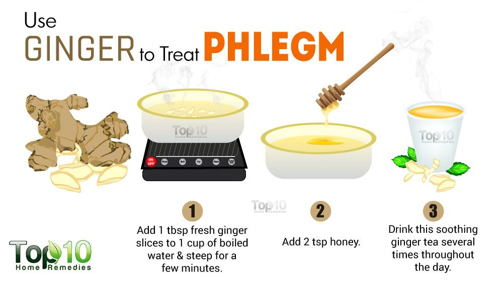 Natural Remedies To Reduce Phlegm