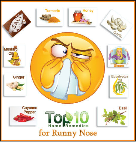 How To Get Rid Of Kid Sinus Infection