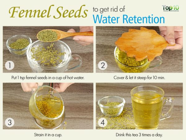 fennel remedy for water retention