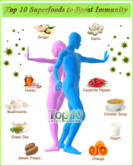 top 10 suoerfoods to boost immunity
