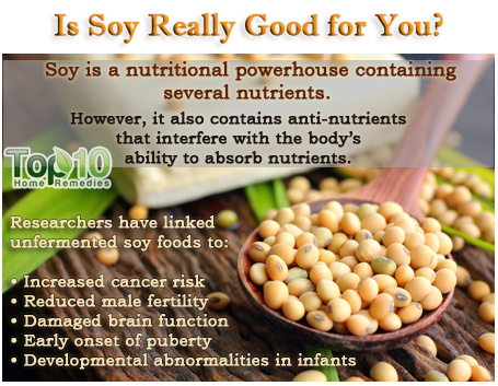 is soy really good for you