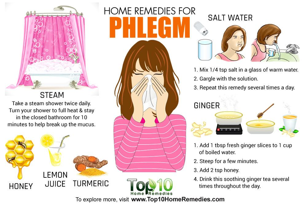Natural Home Remedies For Sinus Cold