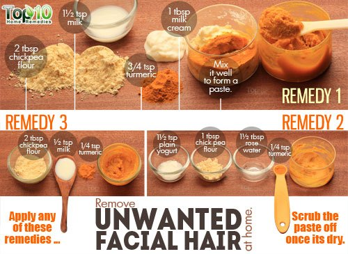 Home Remedy to Get Rid of Unwanted Facial Hair