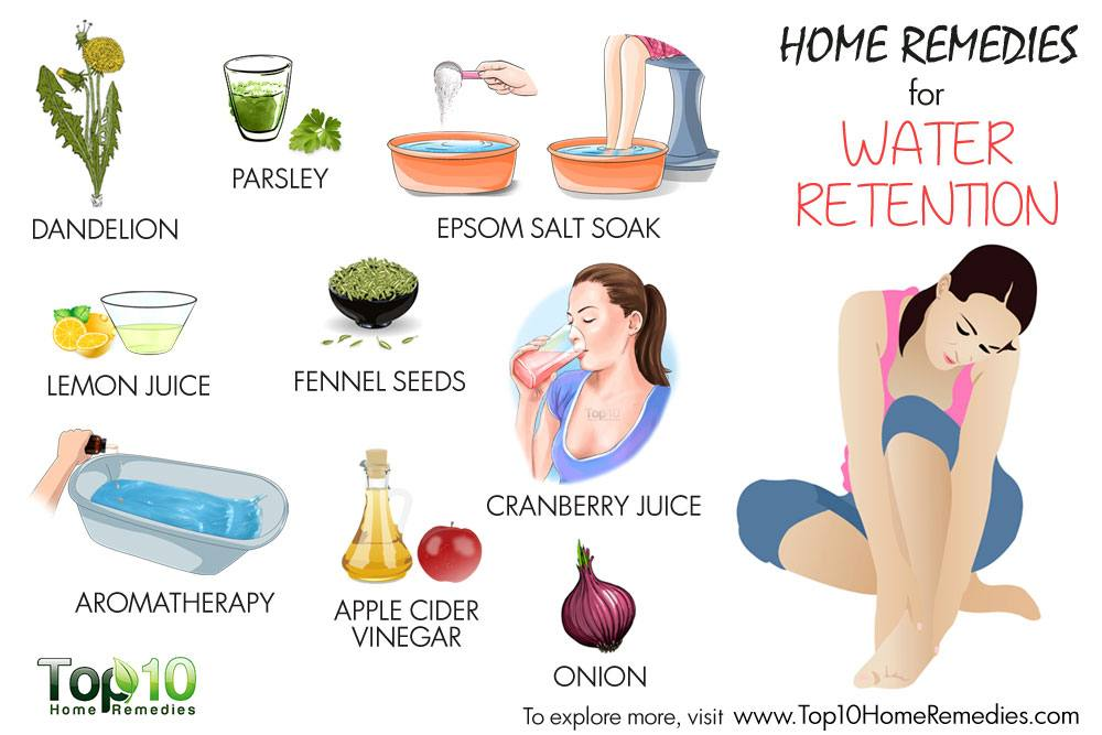Natural Remedy For Bloating And Water Retention