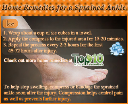 home remedies for a sprained ankle
