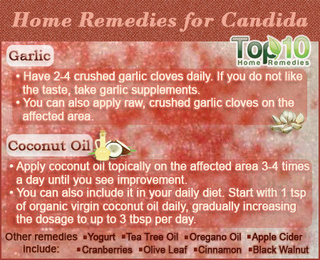 Home Remedies For Candida Top 10 Home Remedies