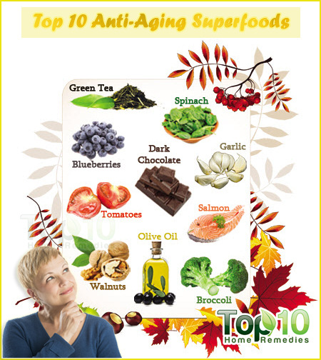 top 10 antiaging superfoods