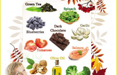 Top 10 Anti-Aging Superfoods