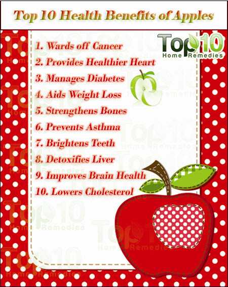 Top 10 Health Benefits Apples on eating liver and cholesterol