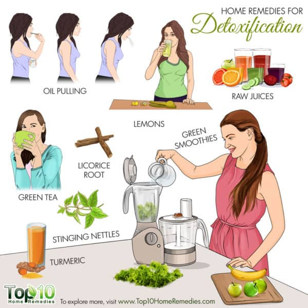 Home remedies for detoxification