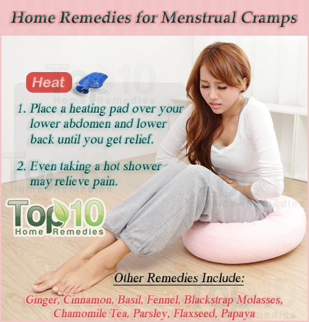 Bad cramps before period on clomid