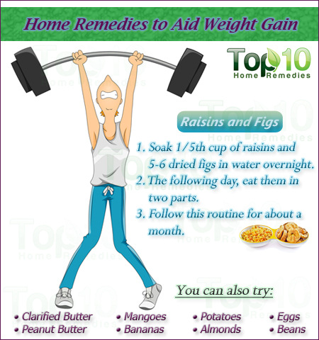 home remedies to aid weight gain