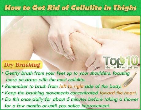 comment se débarrasser de la cellulite dans les cuisses