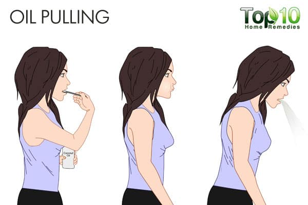 Oil pulling for detoxification