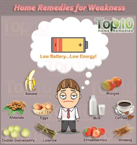 home remedies for weakness