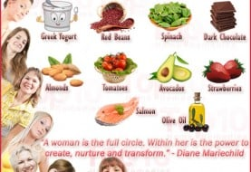 Top 10 Superfoods for Women