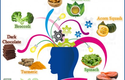 Top 10 Superfoods for Your Brain