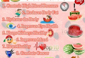 Top 10 Health Benefits of Watermelon