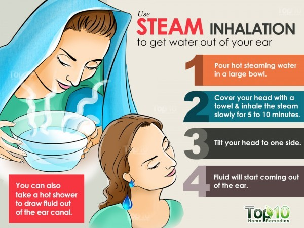 steam inhalation to get water out of your ear
