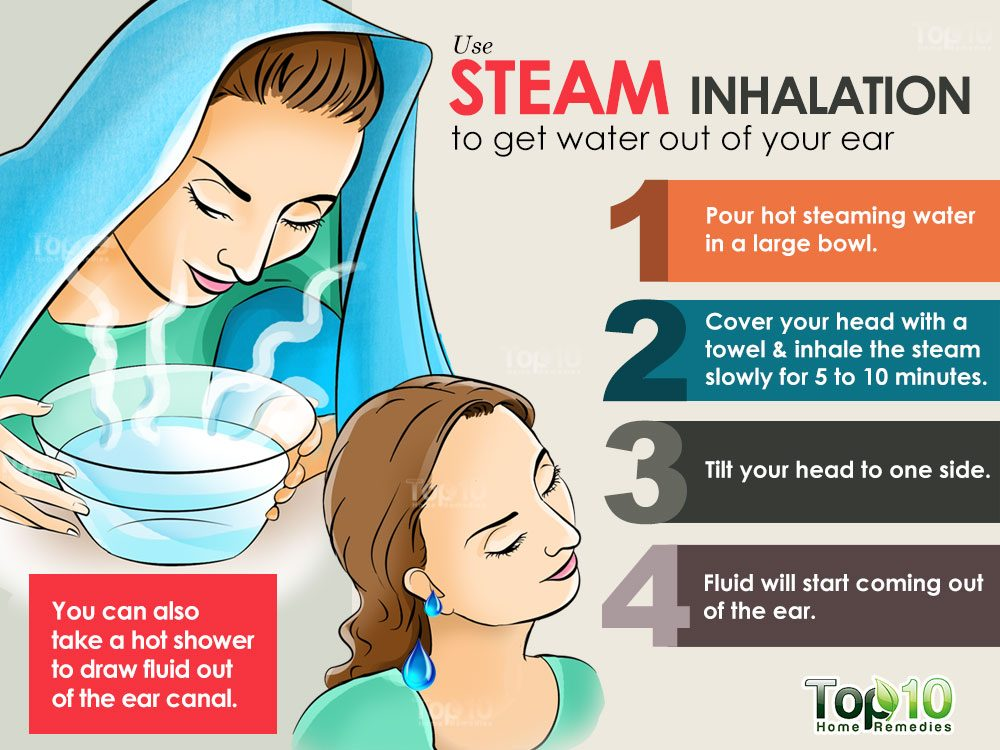 how to get water out of your ear top 10 home remedies. Black Bedroom Furniture Sets. Home Design Ideas