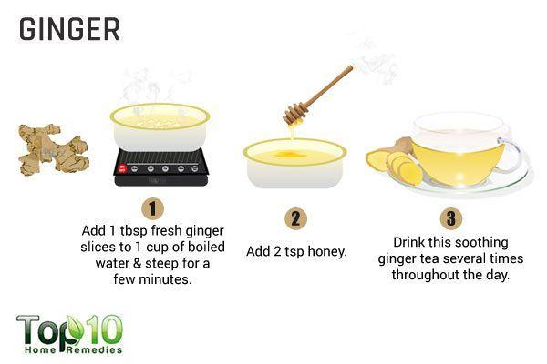 ginger tea for stomach flu