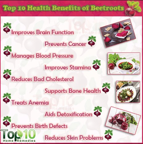 top 10 health benefits of beetroots