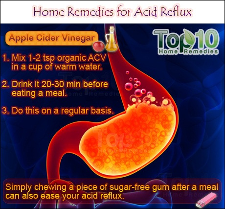 Apple cider vinegar for acidic stomach