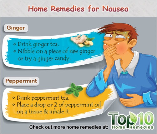 Home Remedies For Nausea And Heartburn During Pregnancy