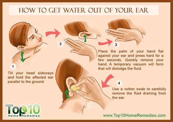 technique to get water out of ear