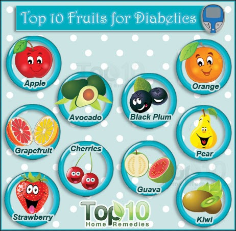 top 10 fruits for diabetes