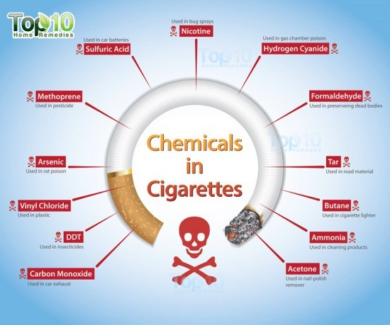 harmful chemicals in a cigarette