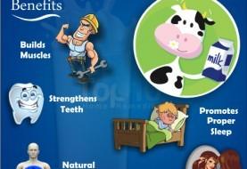 Top 10 Health Benefits of Milk