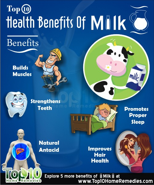 milk benefits revised