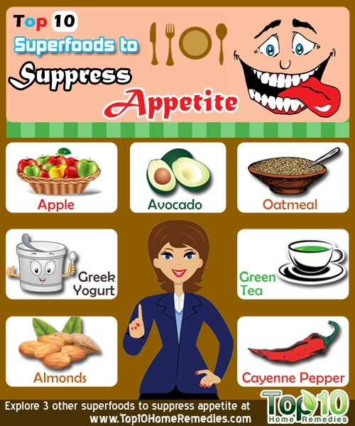 superfoods to suppress appetite