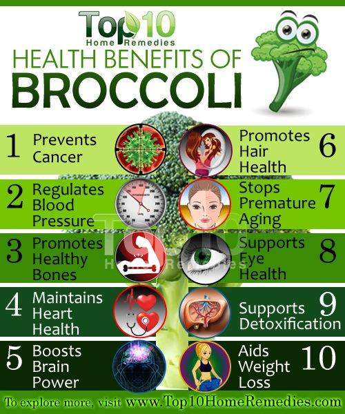 Healthy Food Brockley