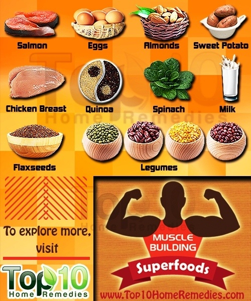 superfoods to build muscles