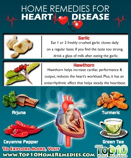 Home Remedies for Heart Disease