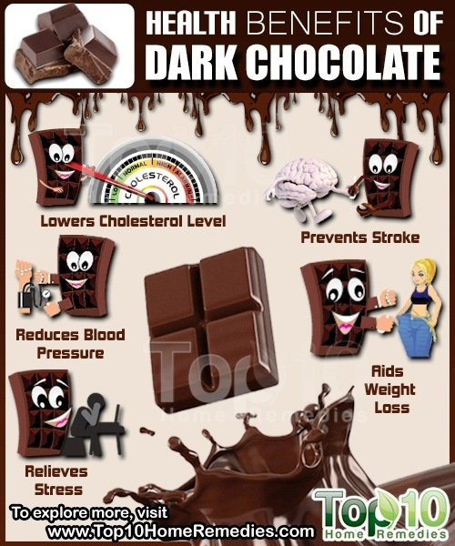 chocolate a health food Anyone thinking of buying a supersized bag of miniature chocolate bars for healthy snacking this halloween may want to reconsider chocolate has previously.