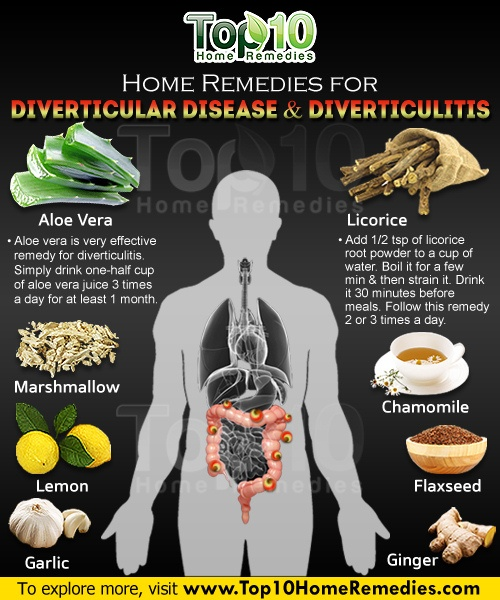 Natural Remedies For Diverticulitis Disease