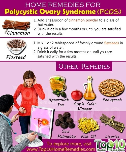 Pcos Treatment Natural Herbs