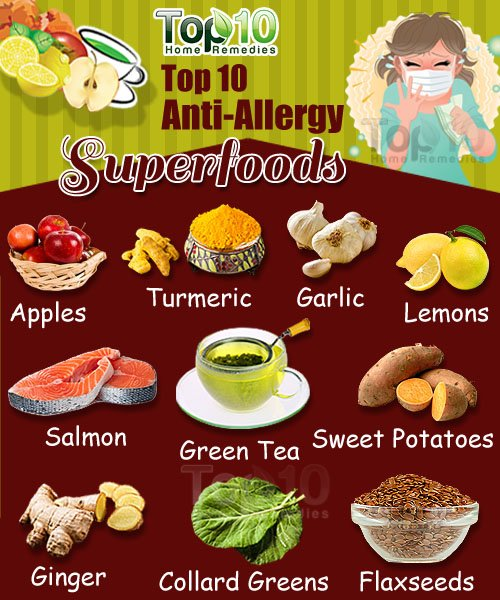 Top 10 Anti Allergy Superfoods