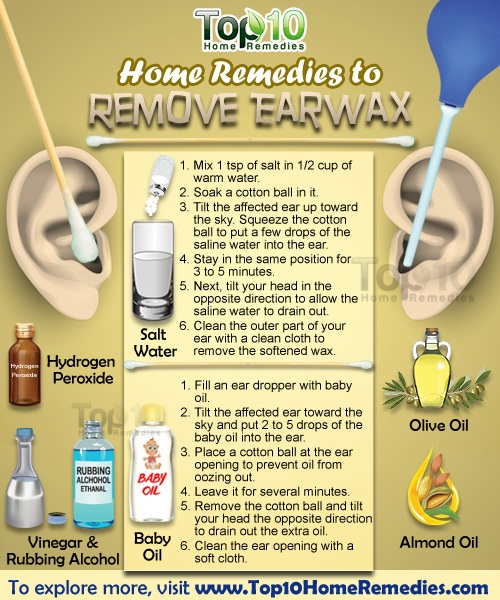 Ear wax removal kit home remedy