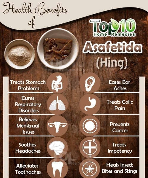health benefits of asafetida