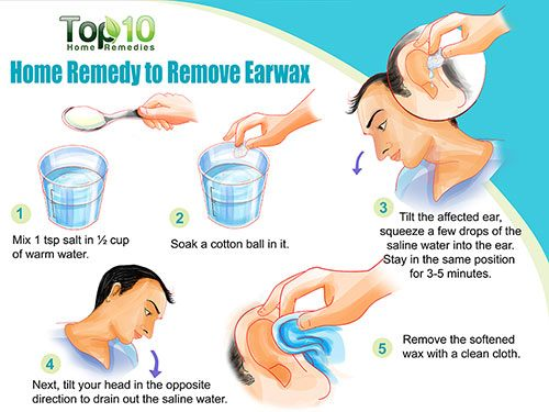 Saline water for ear wax removal